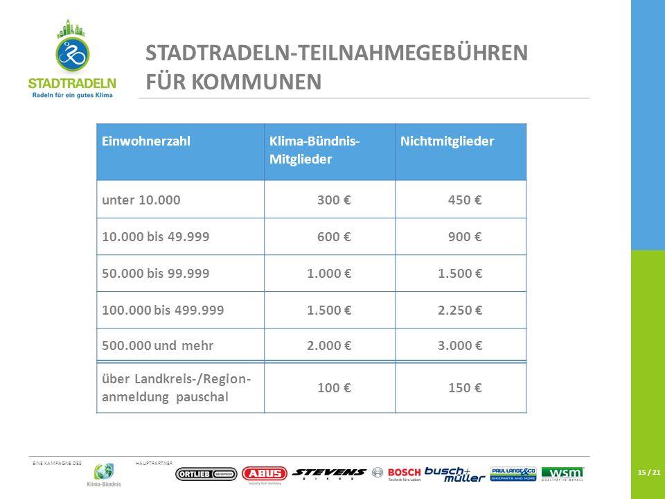 HAUPTPARTNEREINE KAMPAGNE DES 15 / 21 EinwohnerzahlKlima-Bündnis- Mitglieder Nichtmitglieder unter 10.000 300 € 450 € 10.000 bis 49.999 600 € 900 € 50