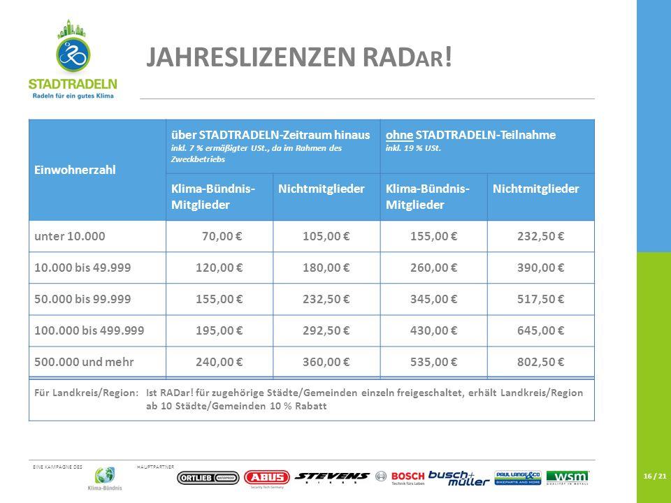 HAUPTPARTNEREINE KAMPAGNE DES 16 / 21 JAHRESLIZENZEN RAD AR ! Einwohnerzahl über STADTRADELN-Zeitraum hinaus inkl. 7 % ermäßigter USt., da im Rahmen d