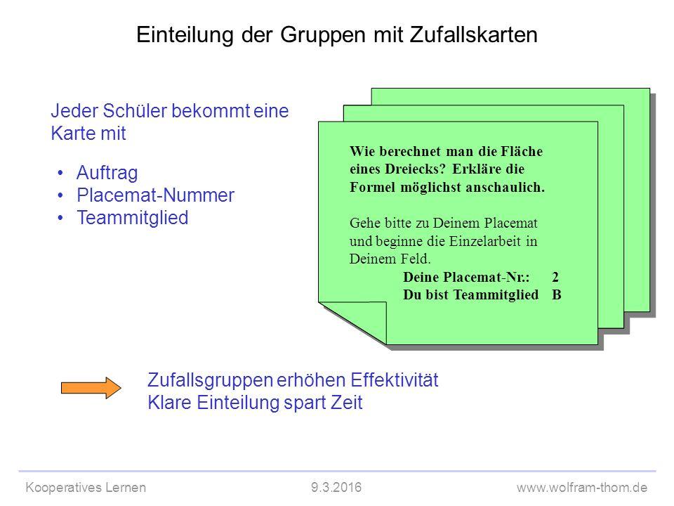 Kooperatives Lernen9.3.2016www.wolfram-thom.de Einteilung der Gruppen mit Zufallskarten Jeder Schüler bekommt eine Karte mit Zufallsgruppen erhöhen Effektivität Klare Einteilung spart Zeit Wie berechnet man die Fläche eines Dreiecks.
