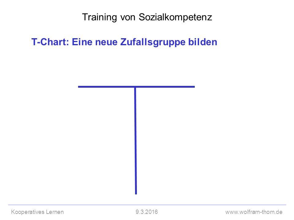 Kooperatives Lernen9.3.2016www.wolfram-thom.de T-Chart: Eine neue Zufallsgruppe bilden Training von Sozialkompetenz T-Chart leer