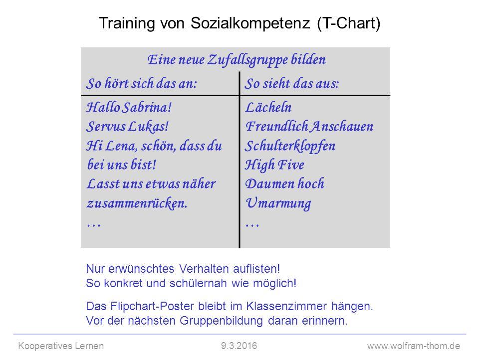 Kooperatives Lernen9.3.2016www.wolfram-thom.de Training von Sozialkompetenz (T-Chart) Eine neue Zufallsgruppe bilden So hört sich das an:So sieht das aus: Hallo Sabrina.