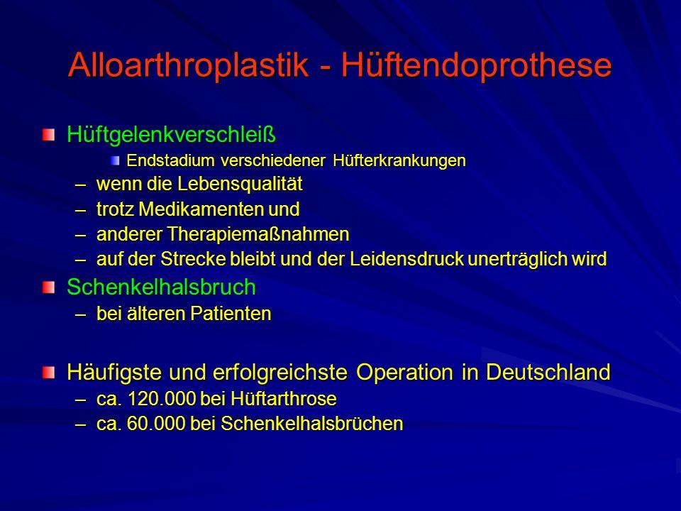 Alloarthroplastik - Hüftendoprothese Hüftgelenkverschleiß Endstadium verschiedener Hüfterkrankungen –wenn die Lebensqualität –trotz Medikamenten und –anderer Therapiemaßnahmen –auf der Strecke bleibt und der Leidensdruck unerträglich wird Schenkelhalsbruch –bei älteren Patienten Häufigste und erfolgreichste Operation in Deutschland –ca.