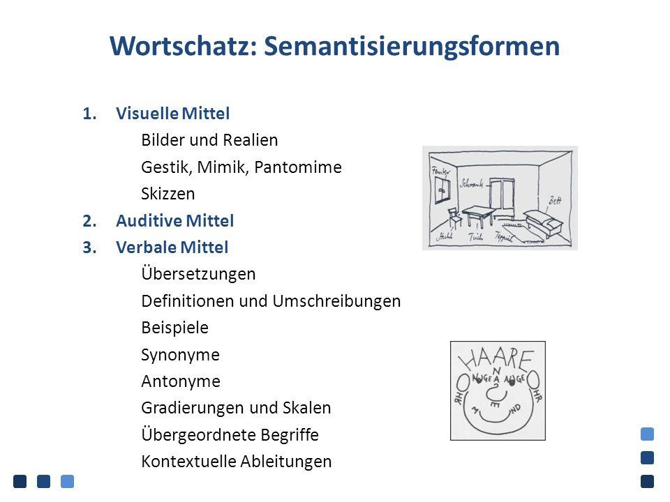 Wortschatz: Semantisierungsformen 1.Visuelle Mittel Bilder und Realien Gestik, Mimik, Pantomime Skizzen 2.Auditive Mittel 3.Verbale Mittel Übersetzung