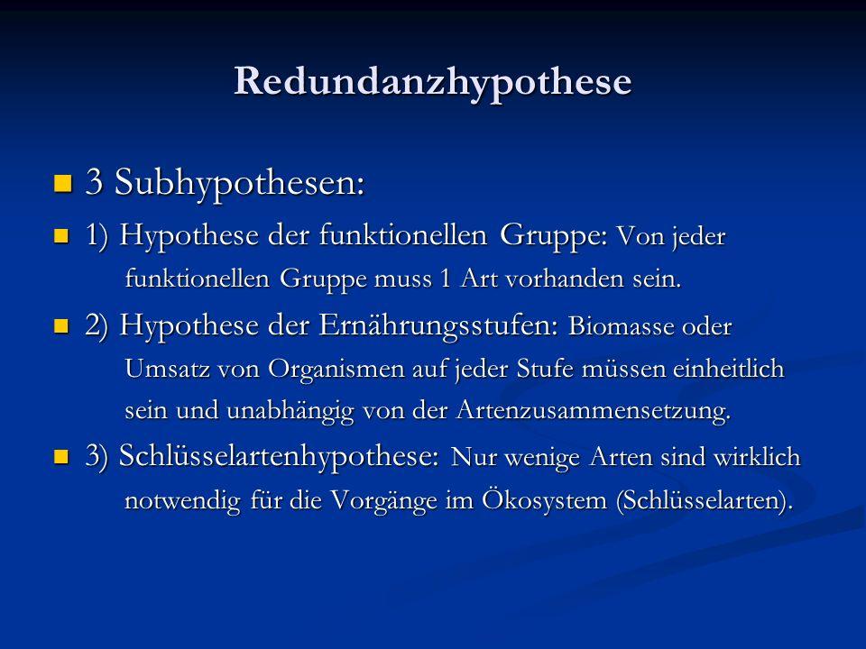 Redundanzhypothese 3 Subhypothesen: 3 Subhypothesen: 1) Hypothese der funktionellen Gruppe: Von jeder 1) Hypothese der funktionellen Gruppe: Von jeder funktionellen Gruppe muss 1 Art vorhanden sein.