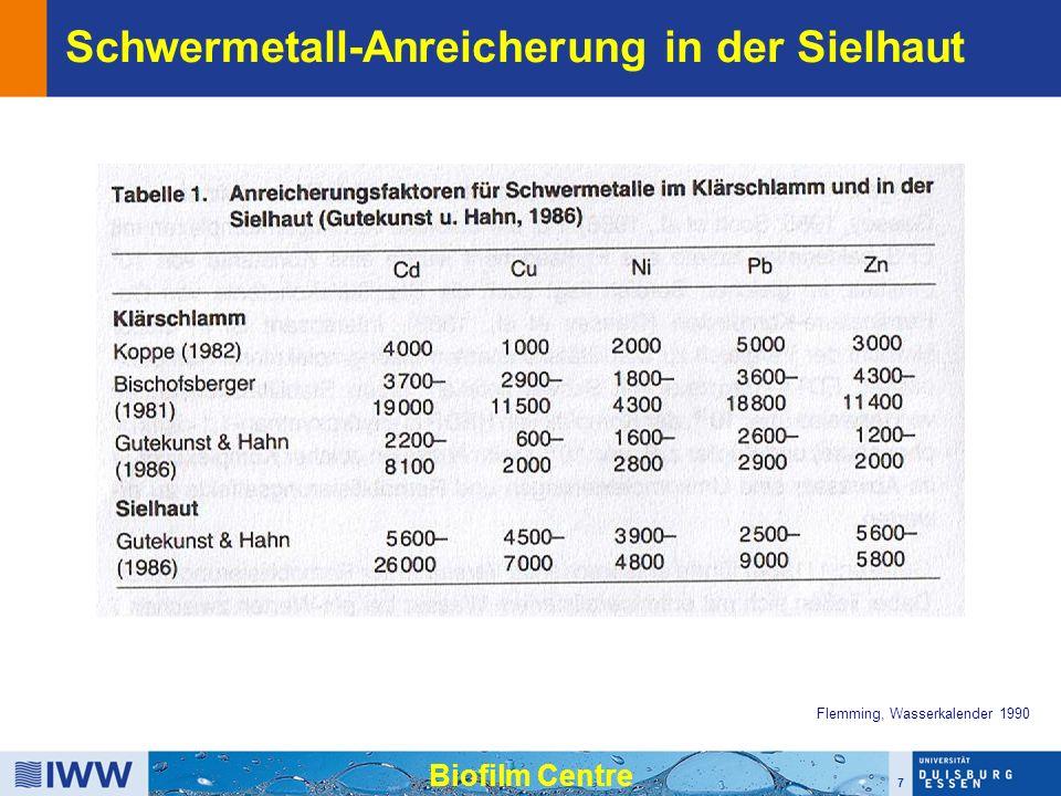 7 Flemming, Wasserkalender 1990 Schwermetall-Anreicherung in der Sielhaut