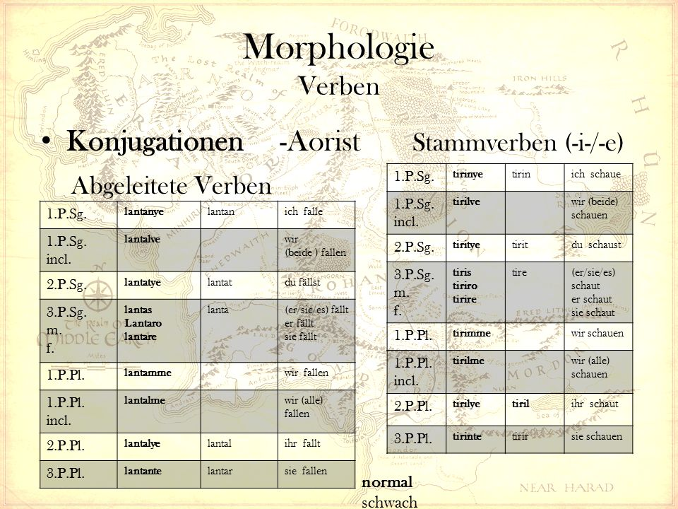 Morphologie Verben Konjugationen -Aorist Stammverben (-i-/-e) Abgeleitete Verben 1.P.Sg.