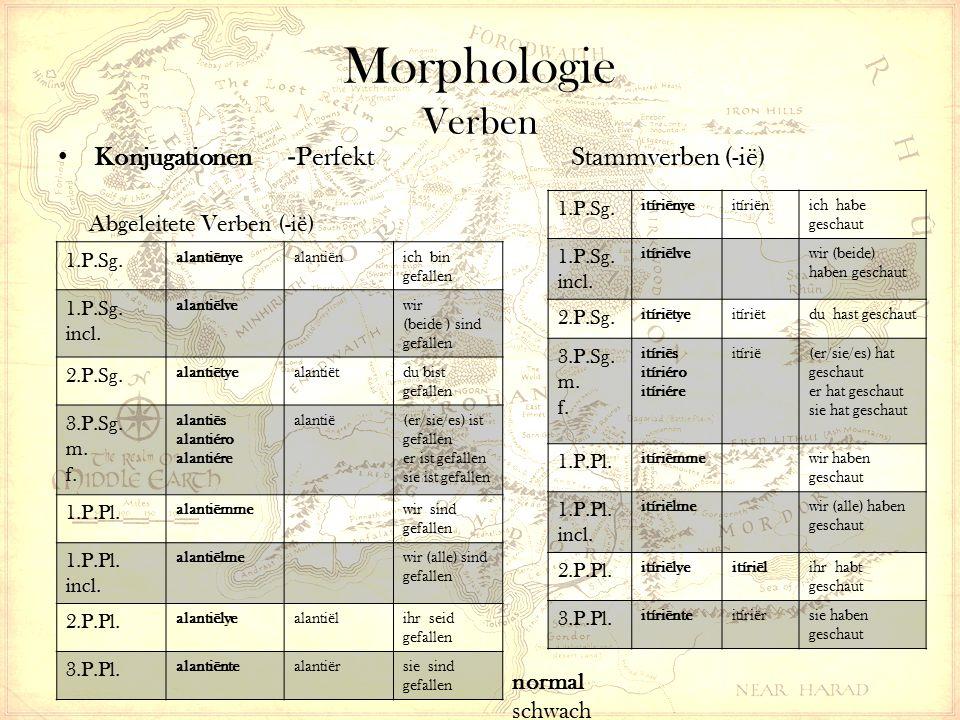 Morphologie Verben Konjugationen - Futur Stammverben (-uva-) 1.P.Sg.