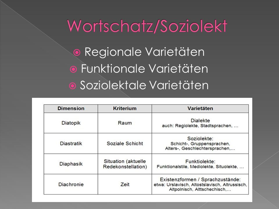  Regionale Varietäten  Funktionale Varietäten  Soziolektale Varietäten