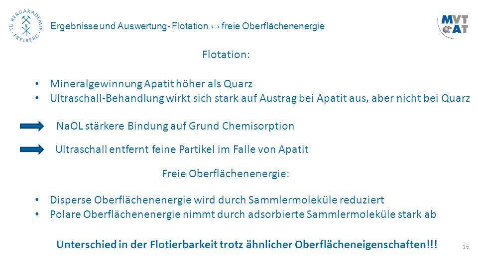 16 Ergebnisse und Auswertung- Flotation ↔ freie Oberflächenenergie Flotation: Mineralgewinnung Apatit höher als Quarz Ultraschall-Behandlung wirkt sic