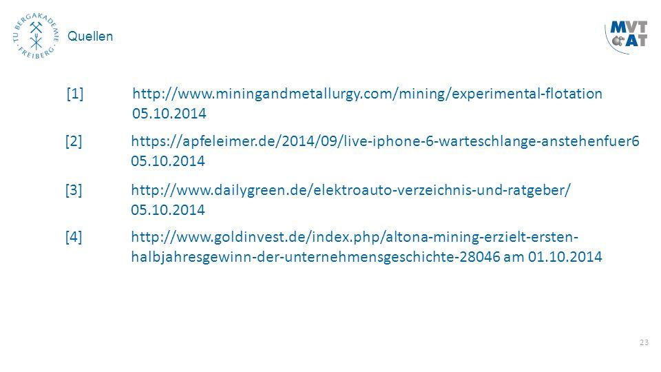 23 Quellen [4]http://www.goldinvest.de/index.php/altona-mining-erzielt-ersten- halbjahresgewinn-der-unternehmensgeschichte-28046 am 01.10.2014 [2]http