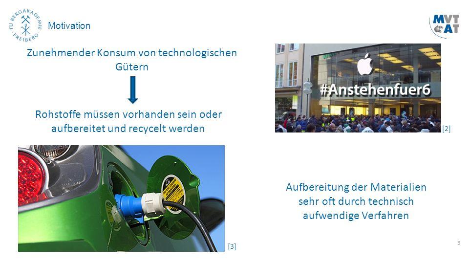 3 Motivation [2] [3] Zunehmender Konsum von technologischen Gütern Aufbereitung der Materialien sehr oft durch technisch aufwendige Verfahren Rohstoff
