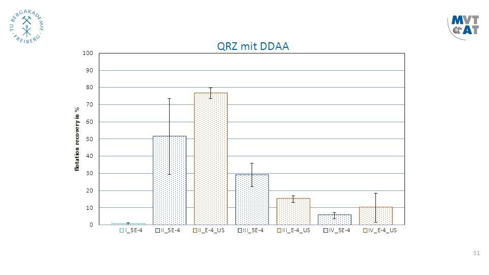 31 QRZ mit DDAA