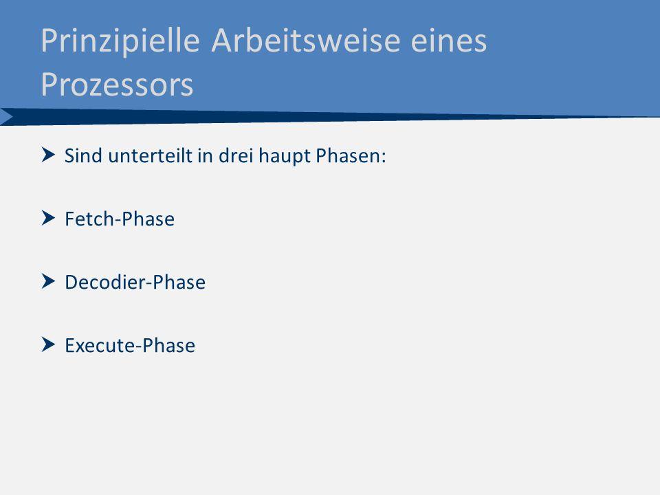 Prinzipielle Arbeitsweise eines Prozessors  Sind unterteilt in drei haupt Phasen:  Fetch-Phase  Decodier-Phase  Execute-Phase