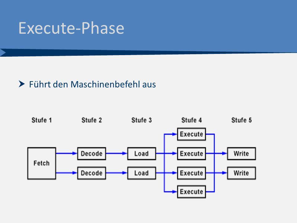 Execute-Phase  Führt den Maschinenbefehl aus