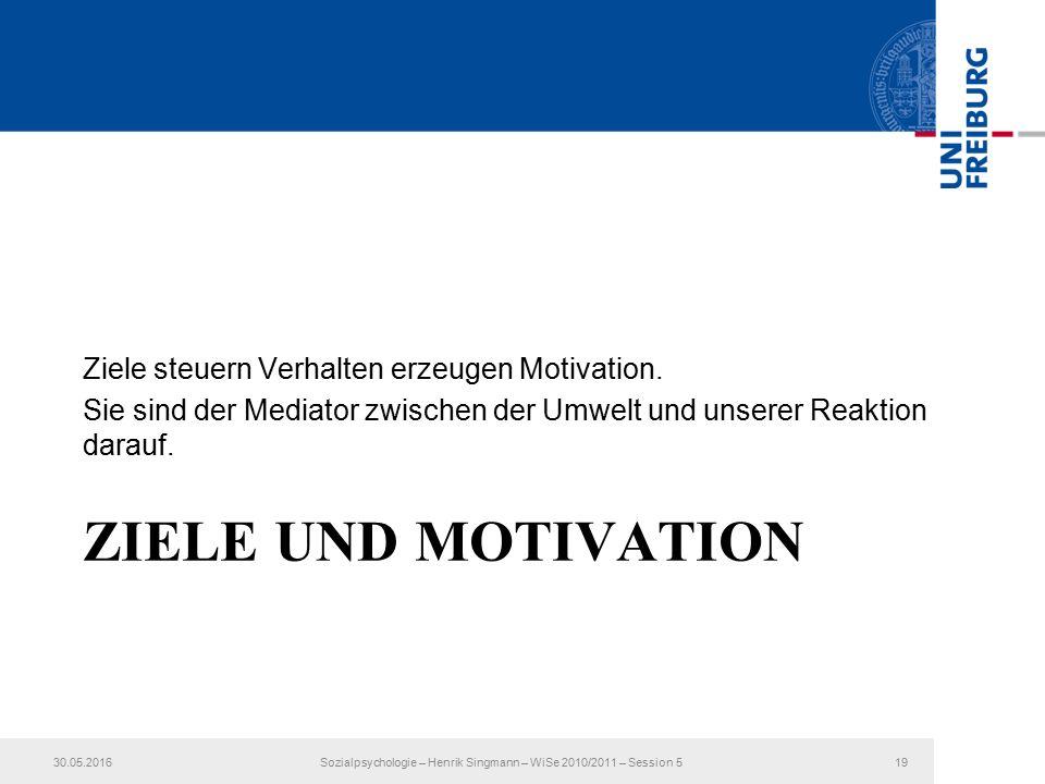ZIELE UND MOTIVATION Ziele steuern Verhalten erzeugen Motivation.