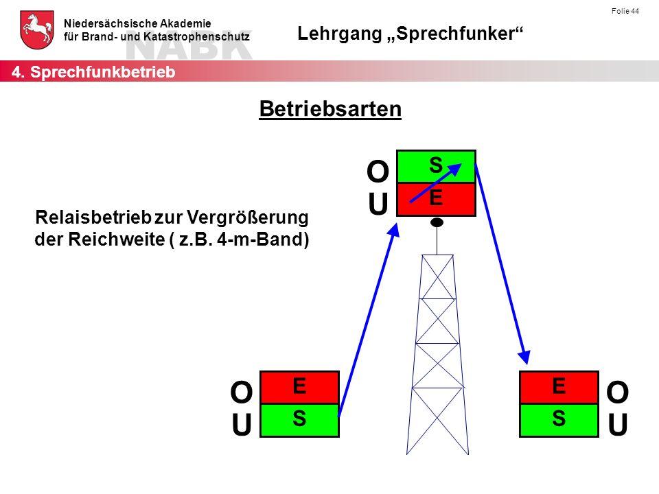 """NABK Niedersächsische Akademie für Brand- und Katastrophenschutz Lehrgang """"Sprechfunker Folie 44 Relaisbetrieb zur Vergrößerung der Reichweite ( z.B."""