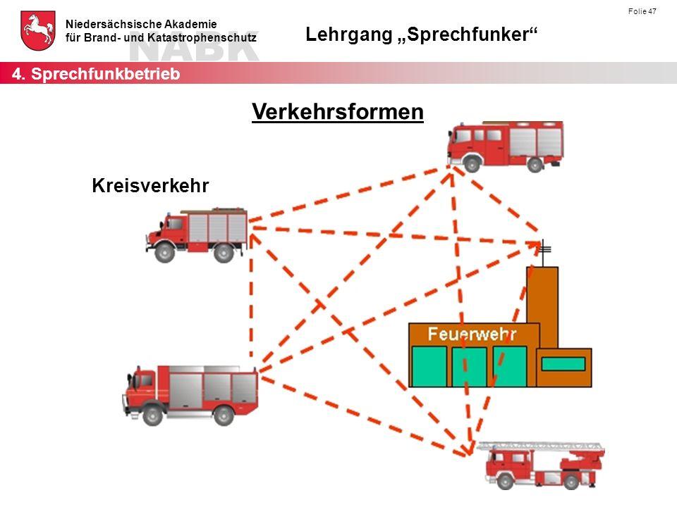 """NABK Niedersächsische Akademie für Brand- und Katastrophenschutz Lehrgang """"Sprechfunker Folie 47 Kreisverkehr 4."""