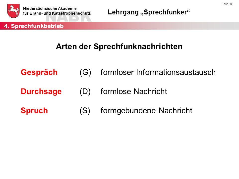 """NABK Niedersächsische Akademie für Brand- und Katastrophenschutz Lehrgang """"Sprechfunker Folie 51 XX - XX Ordnungszahlen - Regionalkennzeichnung z.B."""