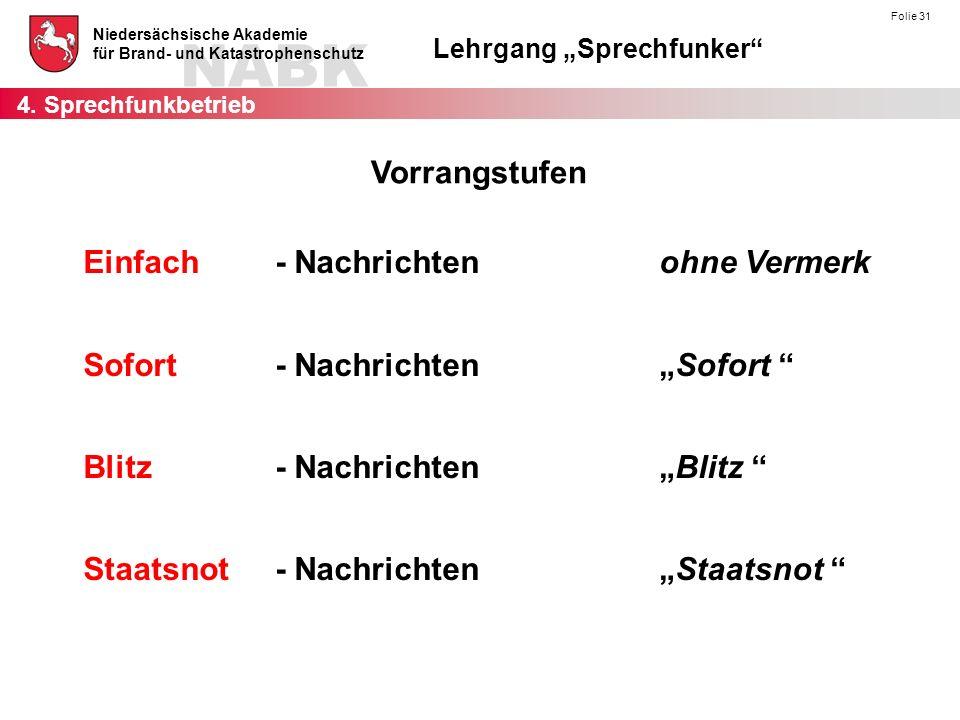 """NABK Niedersächsische Akademie für Brand- und Katastrophenschutz Lehrgang """"Sprechfunker Folie 42 Gegenverkehr Es kann gleichzeitig gesendet und empfangen werden."""