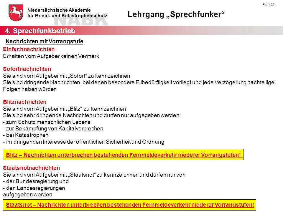 """NABK Niedersächsische Akademie für Brand- und Katastrophenschutz Lehrgang """"Sprechfunker Folie 33 Verkehrsabwicklung  strenge Funkdisziplin einhalten  Höflichkeitsformeln unterlassen  Amtsbezeichnungen (Dienstgrade) vermeiden  Eigennamen ggf."""