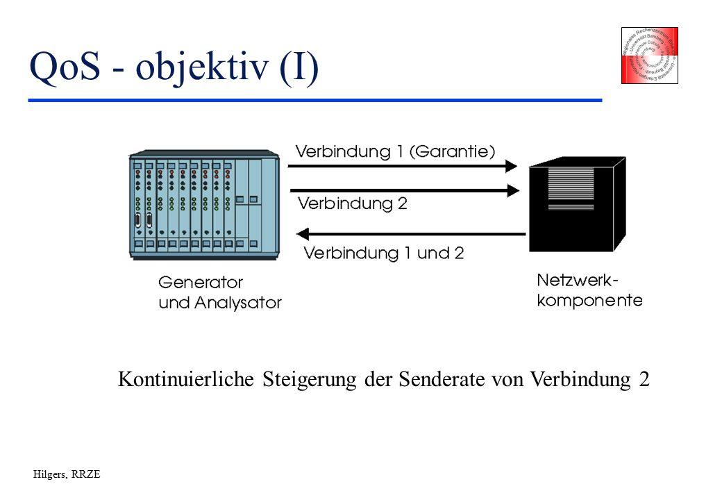 Hilgers, RRZE QoS - objektiv (I) Kontinuierliche Steigerung der Senderate von Verbindung 2