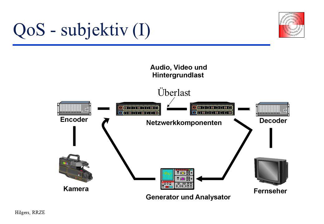 Hilgers, RRZE ISA (II) u QoS: bestimmt durch die verfügbare Bandbreite und die Übertragungszeit der IP-Pakete