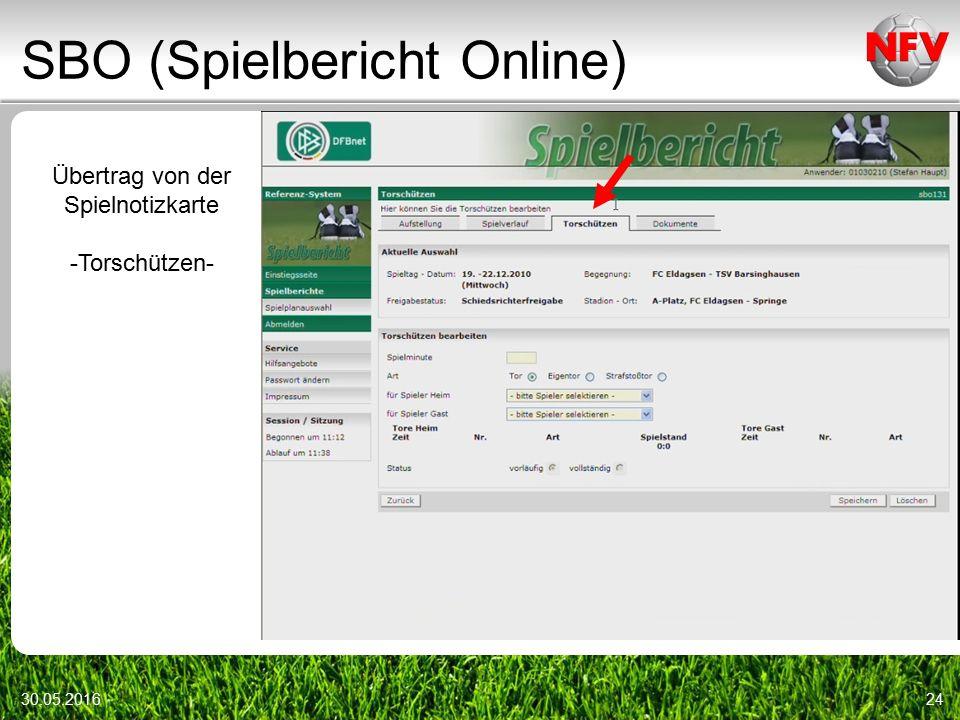 SBO (Spielbericht Online) 30.05.201624 Übertrag von der Spielnotizkarte -Torschützen-