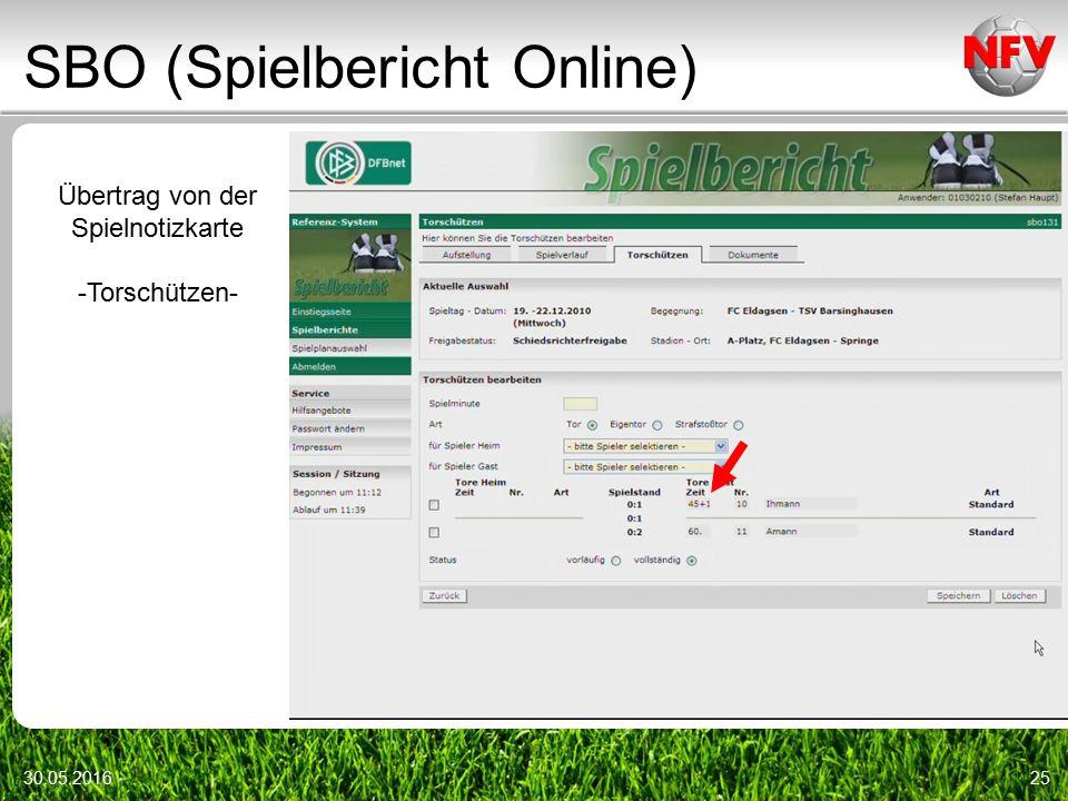 SBO (Spielbericht Online) 30.05.201625 Übertrag von der Spielnotizkarte -Torschützen-