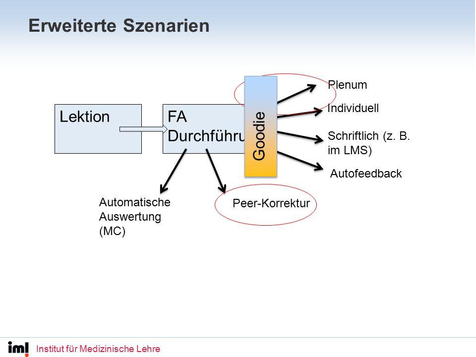 Institut für Medizinische Lehre Erweiterte Szenarien LektionFA Durchführung Automatische Auswertung (MC) Peer-Korrektur Plenum Individuell Schriftlich (z.