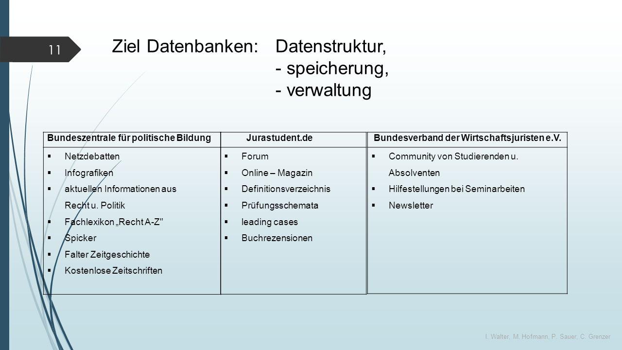 Ziel Datenbanken: Datenstruktur, - speicherung, - verwaltung I.