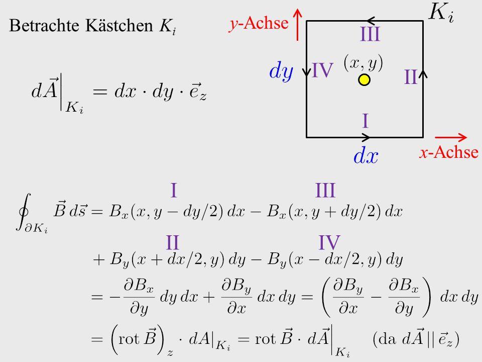 Betrachte Kästchen K i x-Achse y-Achse I II III IV IIII IIIV