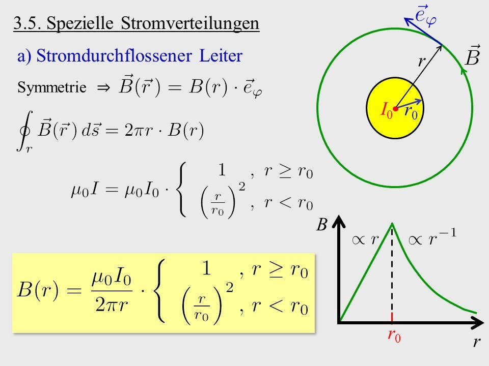 3.5. Spezielle Stromverteilungen a)Stromdurchflossener Leiter r0r0 I0I0 r B r r0r0 Symmetrie ⇒