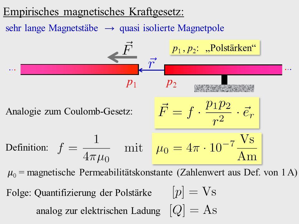 """Empirisches magnetisches Kraftgesetz: sehr lange Magnetstäbe → quasi isolierte Magnetpole............ p1p1 p2p2 p 1, p 2 : """"Polstärken"""" Analogie zum C"""
