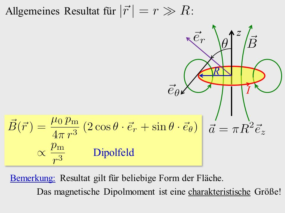 Bemerkung: Resultat gilt für beliebige Form der Fläche. Das magnetische Dipolmoment ist eine charakteristische Größe! Allgemeines Resultat für : Dipol