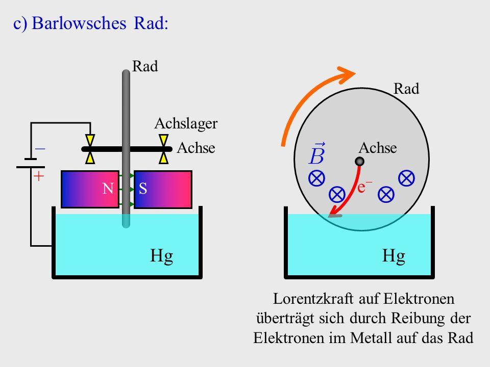 c)Barlowsches Rad: Lorentzkraft auf Elektronen überträgt sich durch Reibung der Elektronen im Metall auf das Rad e−e− Rad Achse Hg Achse Hg Rad Achslager + − NS
