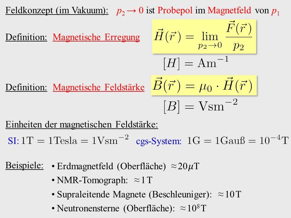 Feldkonzept (im Vakuum): p 2 → 0 ist Probepol im Magnetfeld von p 1 Beispiele: Erdmagnetfeld (Oberfläche) ≈ 20 T NMR-Tomograph: ≈ 1 T Supraleitende Magnete (Beschleuniger): ≈ 10 T Neutronensterne (Oberfläche): ≈ 10 8 T Definition: Magnetische Erregung Definition: Magnetische Feldstärke Einheiten der magnetischen Feldstärke: SI: cgs-System: