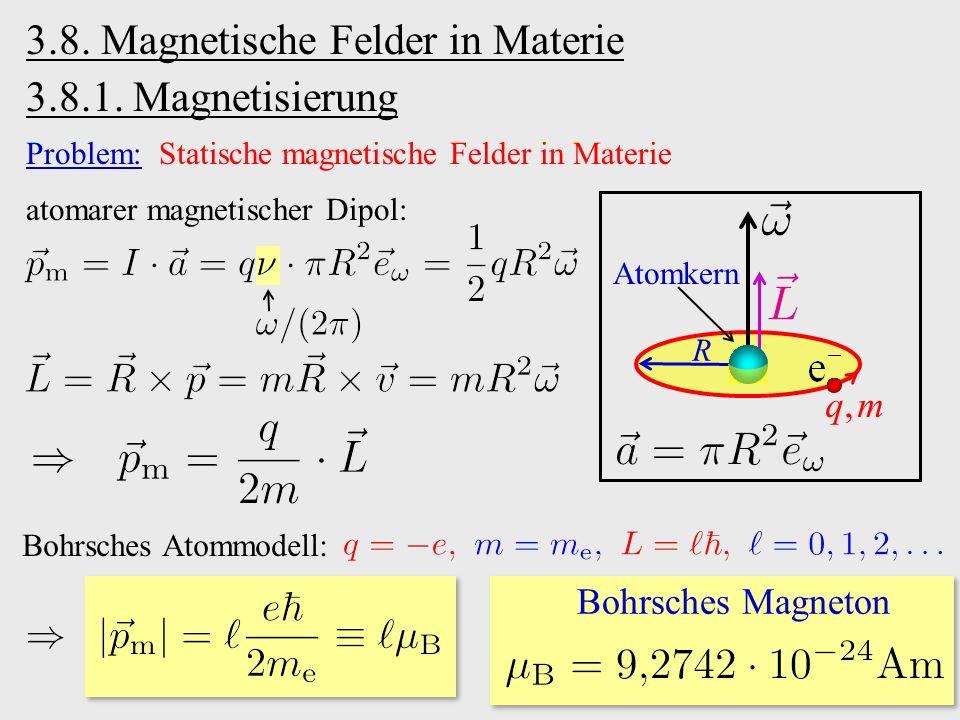 3.8. Magnetische Felder in Materie 3.8.1. Magnetisierung Problem: Statische magnetische Felder in Materie atomarer magnetischer Dipol: q, mq, m R Atom