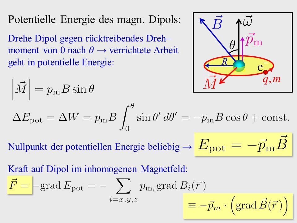 q, mq, m R Potentielle Energie des magn. Dipols: Drehe Dipol gegen rücktreibendes Dreh– moment von 0 nach → verrichtete Arbeit geht in potentielle Ene