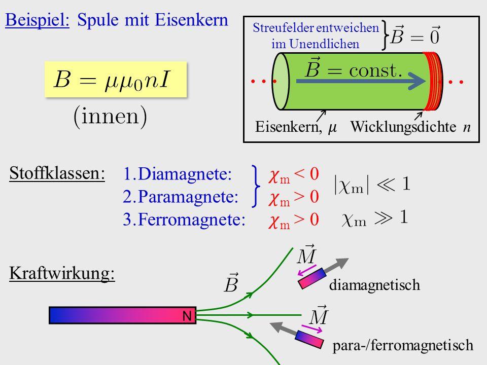 Beispiel: Spule mit Eisenkern Streufelder entweichen im Unendlichen Wicklungsdichte n … … Eisenkern, Stoffklassen: 1.Diamagnete: m < 0 2.Paramagnete: m > 0 3.Ferromagnete: m > 0 Kraftwirkung: diamagnetisch para-/ferromagnetisch