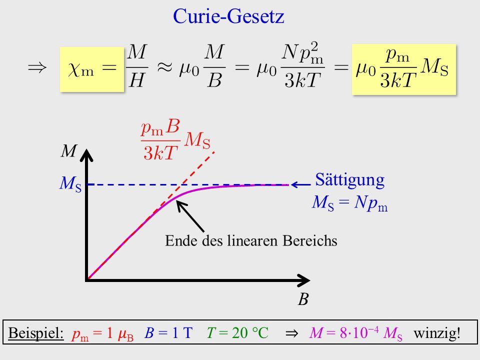 B M MSMS Sättigung M S = N p m Beispiel: p m = 1 B B = 1 T T = 20 °C ⇒ M = 8 ⋅ 10 −4 M S winzig! Curie-Gesetz Ende des linearen Bereichs