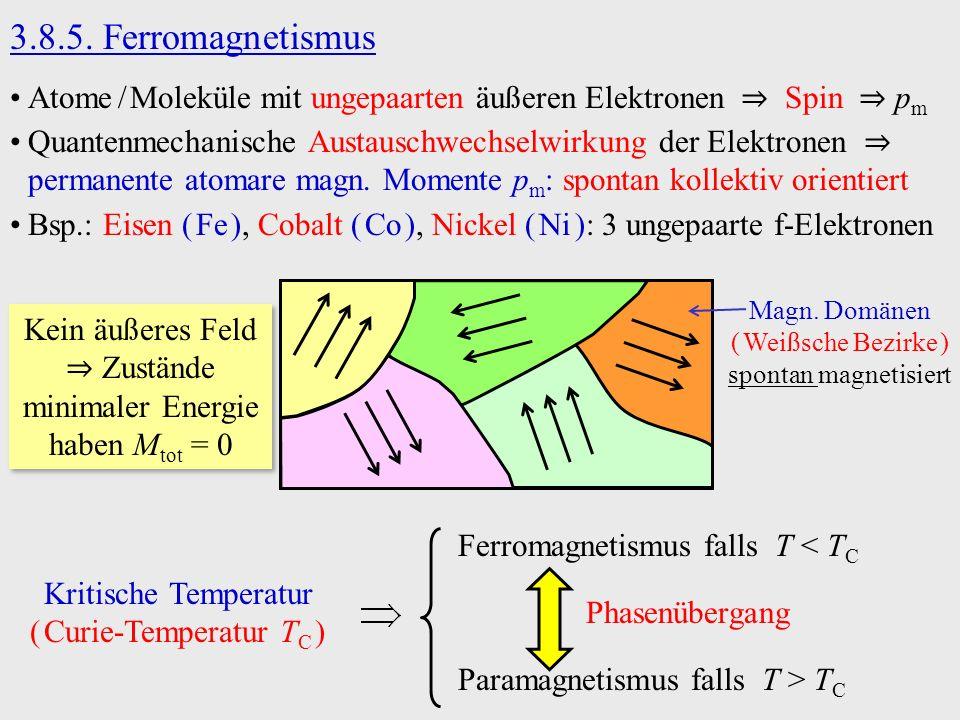 3.8.5. Ferromagnetismus Atome / Moleküle mit ungepaarten äußeren Elektronen ⇒ Spin ⇒ p m Quantenmechanische Austauschwechselwirkung der Elektronen ⇒ p