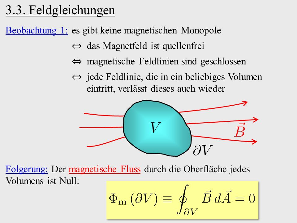 c)Ringspule: Symmetrie ⇒ I0I0 r Windungszahl N im Inneren der Spule Außenraum feldfrei