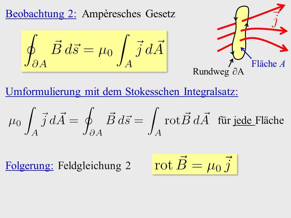 Beobachtung 2: Ampèresches Gesetz Fläche A Rundweg ∂A Umformulierung mit dem Stokesschen Integralsatz: für jede Fläche Folgerung: Feldgleichung 2
