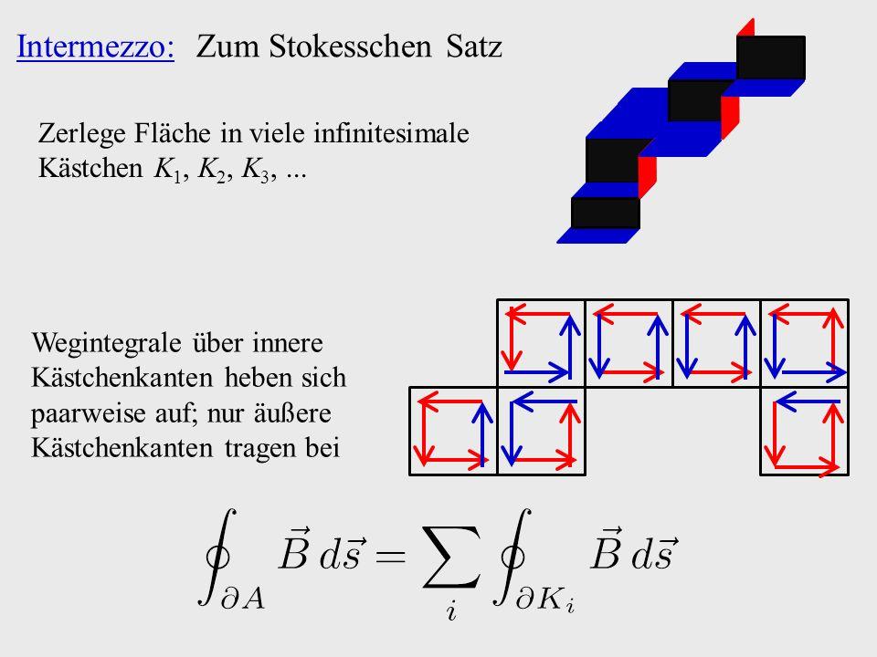 Intermezzo: Zum Stokesschen Satz Zerlege Fläche in viele infinitesimale Kästchen K 1, K 2, K 3,... Wegintegrale über innere Kästchenkanten heben sich