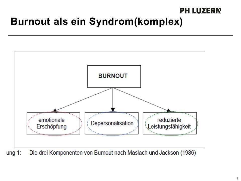 Burnout als ein Syndrom(komplex) 7
