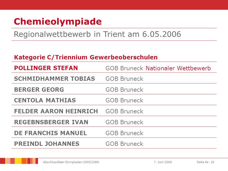 7. Juni 2006Abschlussfeier Olympiaden 2005/2006Seite Nr. 10 Chemieolympiade Kategorie C/Triennium Gewerbeoberschulen POLLINGER STEFANGOB Bruneck Natio