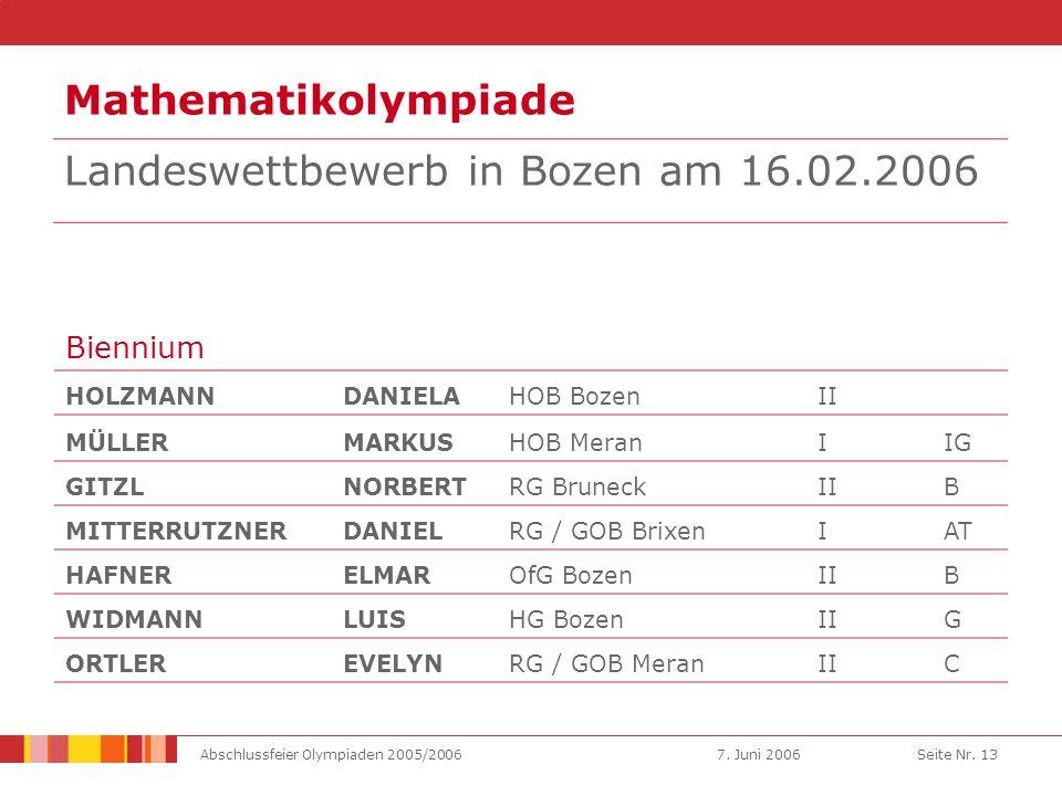 7. Juni 2006Abschlussfeier Olympiaden 2005/2006Seite Nr. 13 Mathematikolympiade Landeswettbewerb in Bozen am 16.02.2006 Biennium HOLZMANNDANIELAHOB Bo