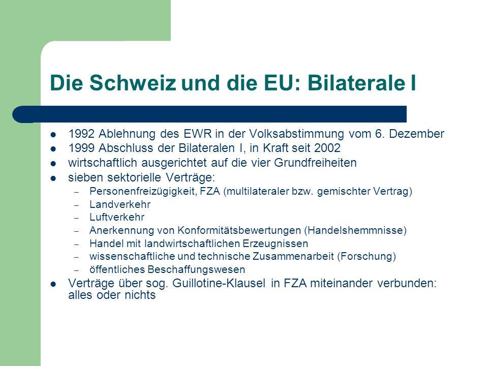 Die Schweiz und die EU: Bilaterale I 1992 Ablehnung des EWR in der Volksabstimmung vom 6.