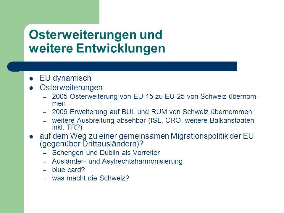 Osterweiterungen und weitere Entwicklungen EU dynamisch Osterweiterungen: – 2005 Osterweiterung von EU-15 zu EU-25 von Schweiz übernom- men – 2009 Erweiterung auf BUL und RUM von Schweiz übernommen – weitere Ausbreitung absehbar (ISL, CRO, weitere Balkanstaaten inkl.