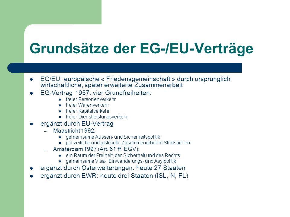Freier Personen- und Warenverkehr im EU-Recht Unionsbürgerschaft mit Freizügigkeitsrecht (Art.